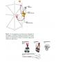 Kit Piloni e Strutture Industriali Tipo 2