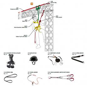 Kit Piloni e Strutture Industriali Tipo 5